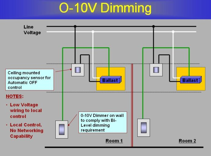 led dimming driver wiring diagram led connection wiring